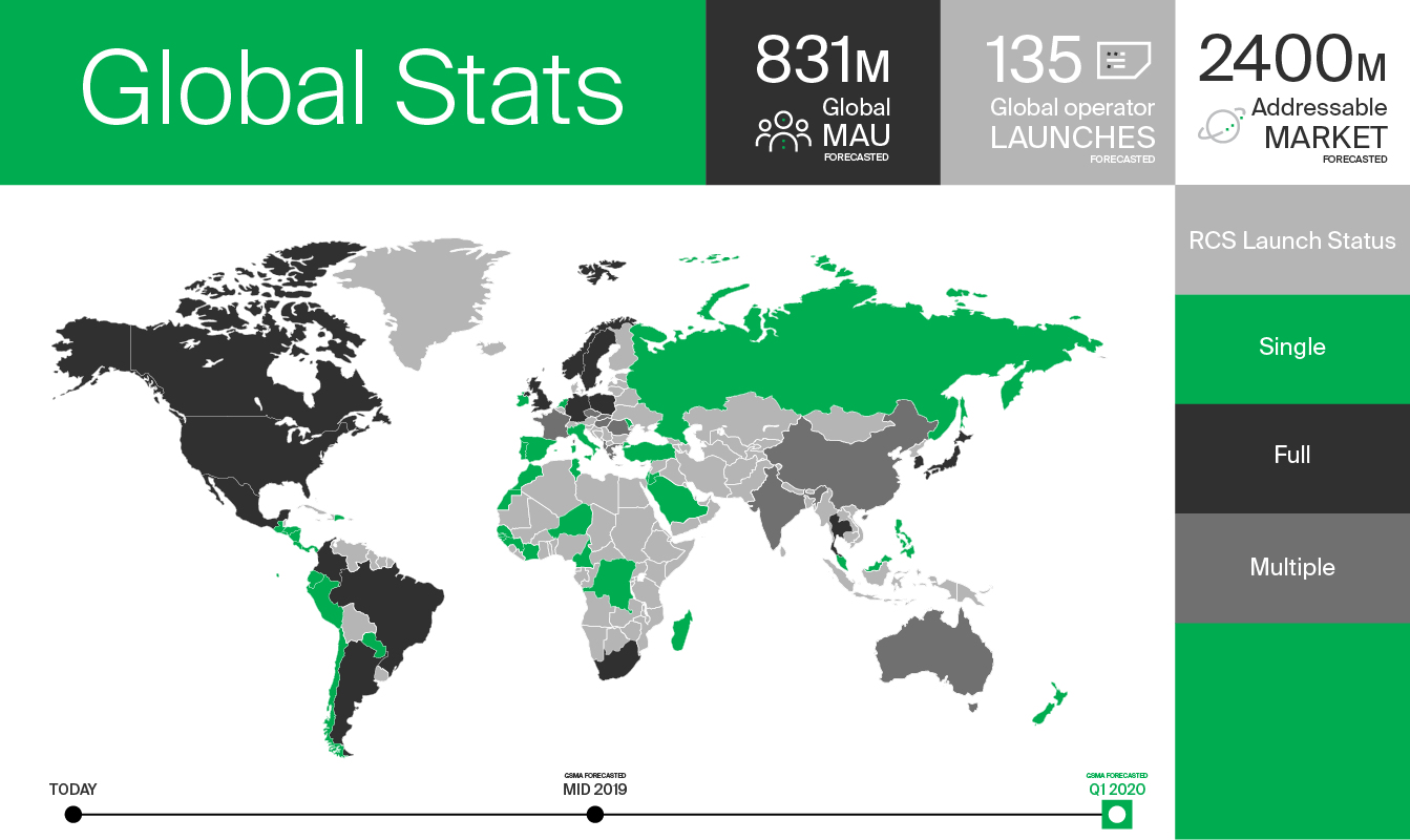 GSMA global RCS stats | GMS RCS Messaging