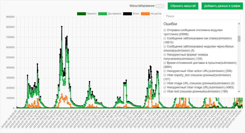 Hyber platform report example