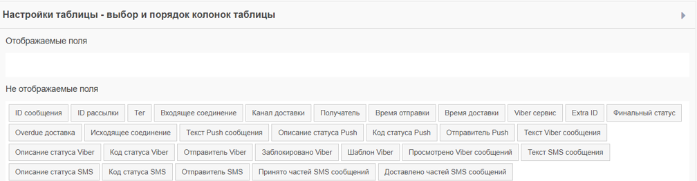 Hyber platform reporting system