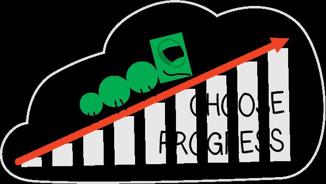 GMS Viber Sticker Choose Progress