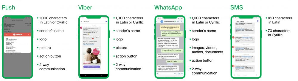What are the differences between Viber and other channels