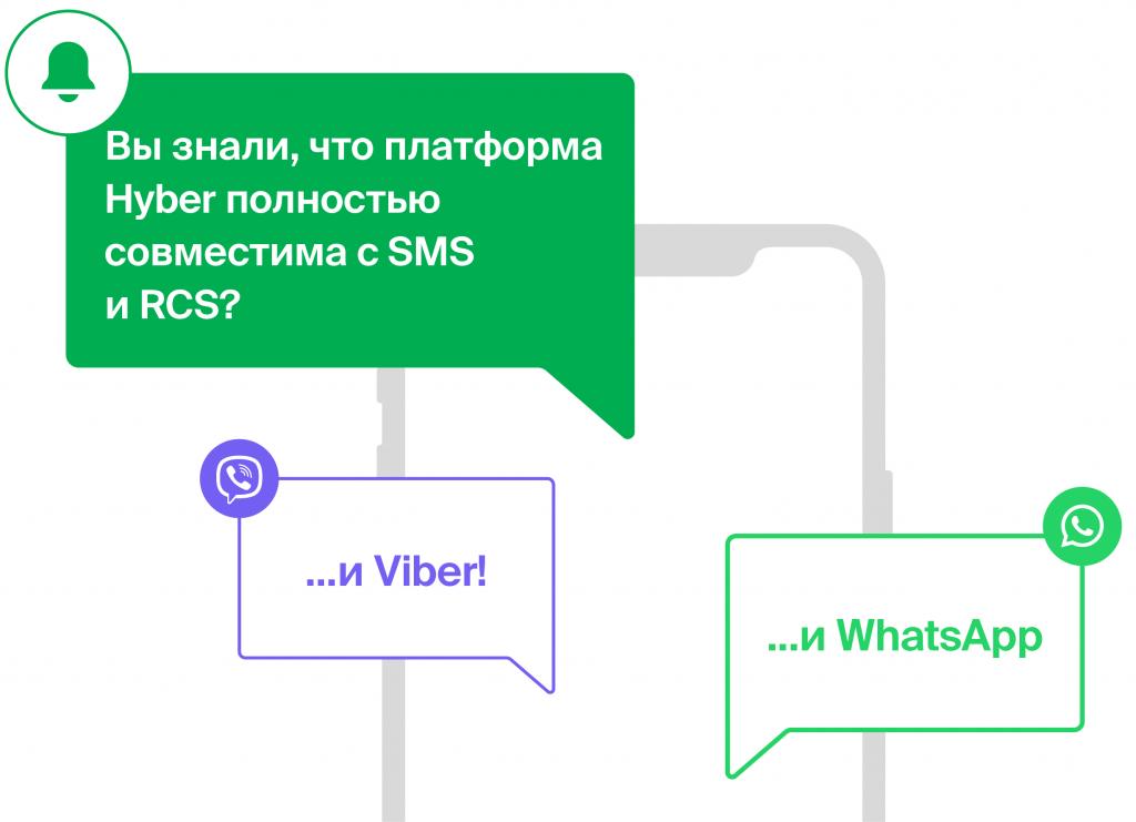 CPaaS_various push notifications ru