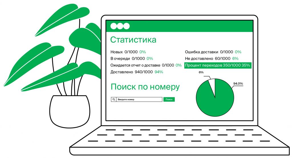 clickrate management screenshot (3)